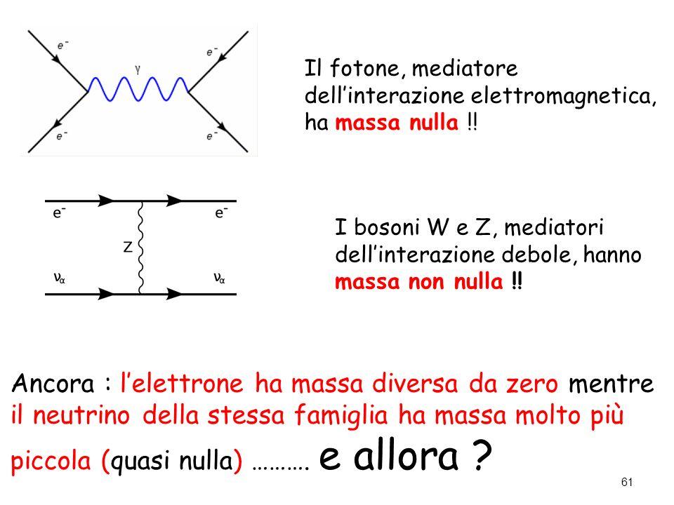 Ancora : l'elettrone ha massa diversa da zero mentre