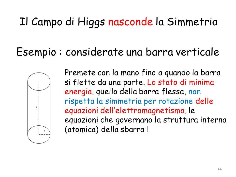 Il Campo di Higgs nasconde la Simmetria Esempio : considerate una barra verticale