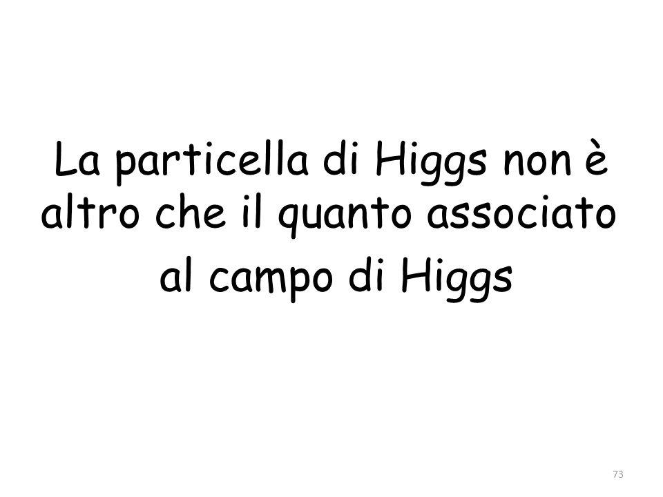 La particella di Higgs non è altro che il quanto associato al campo di Higgs