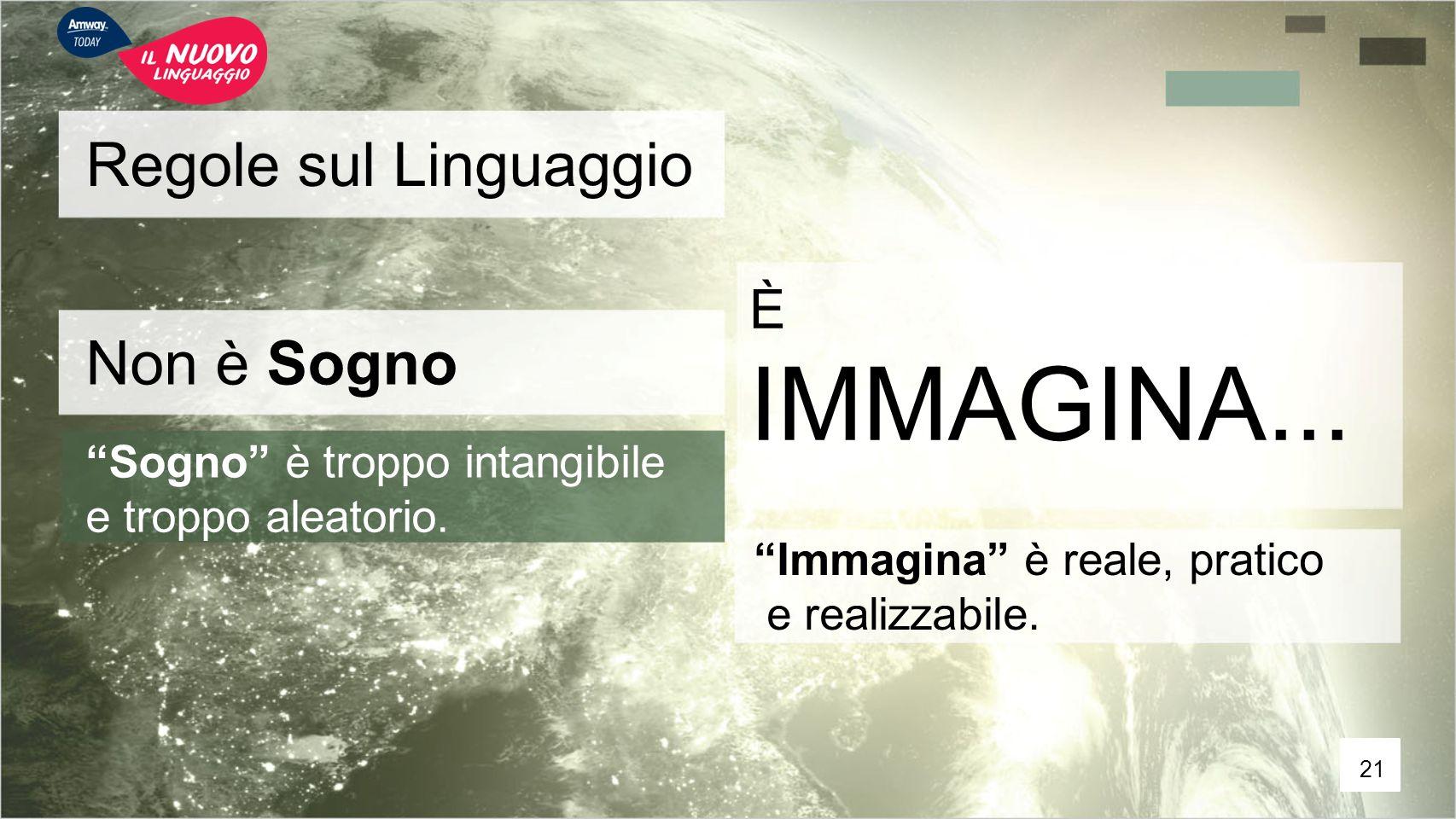 IMMAGINA... Regole sul Linguaggio Non è Sogno È
