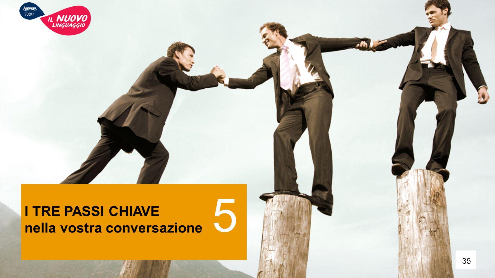 5 I TRE PASSI CHIAVE nella vostra conversazione 35