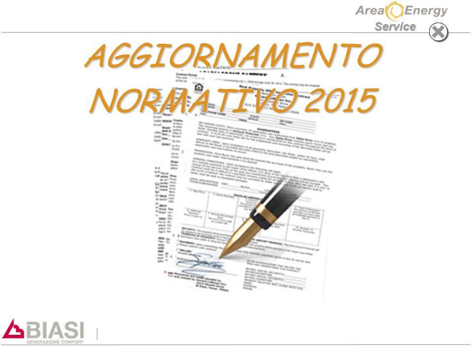 AGGIORNAMENTO NORMATIVO 2015