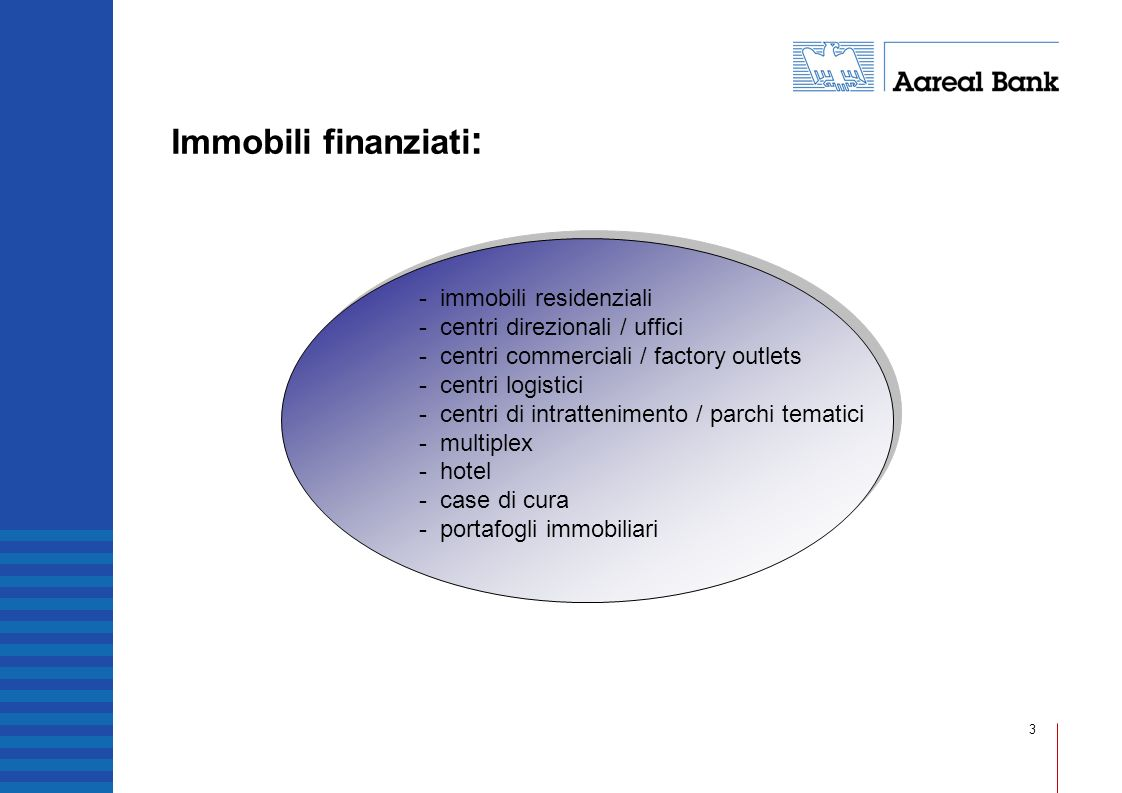 Immobili finanziati: - immobili residenziali