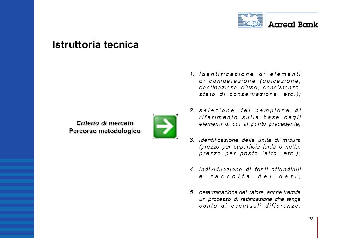 Criterio di mercato Percorso metodologico