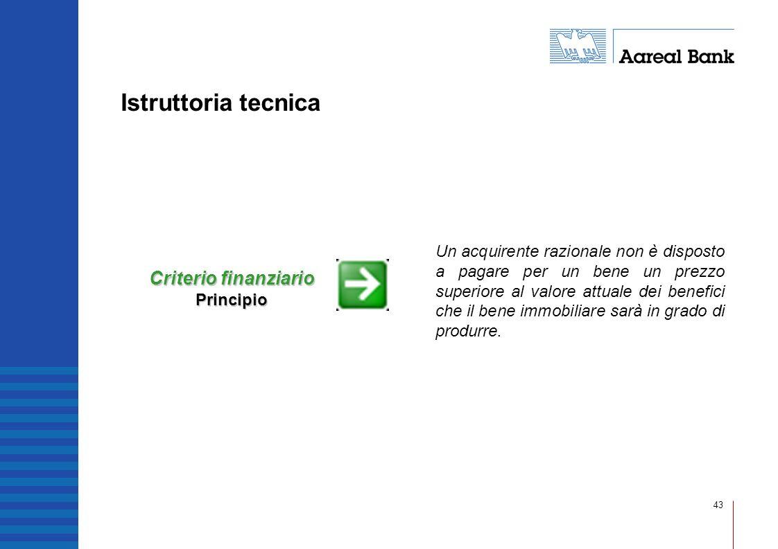 Criterio finanziario Principio