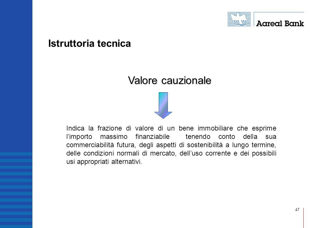 Valore cauzionale Istruttoria tecnica