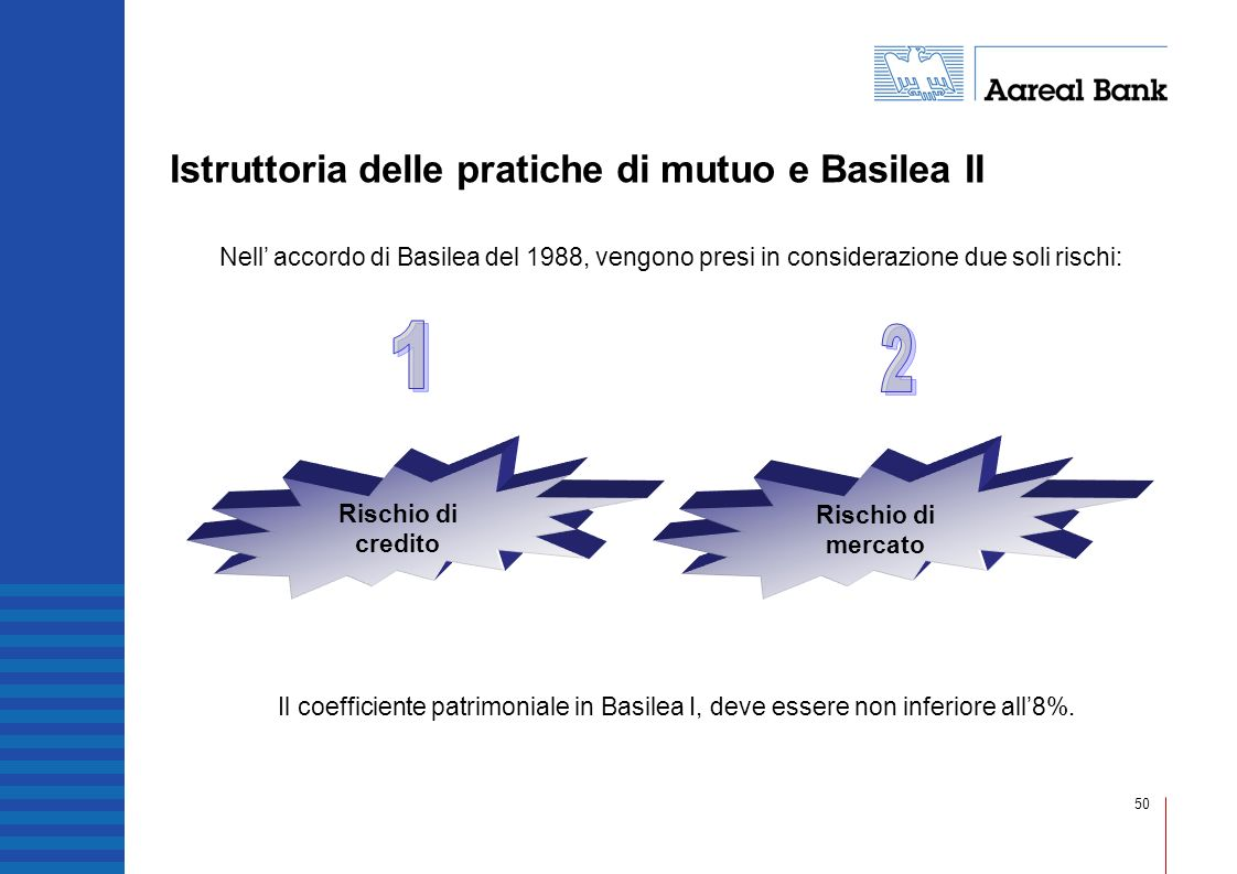 1 2 Istruttoria delle pratiche di mutuo e Basilea II