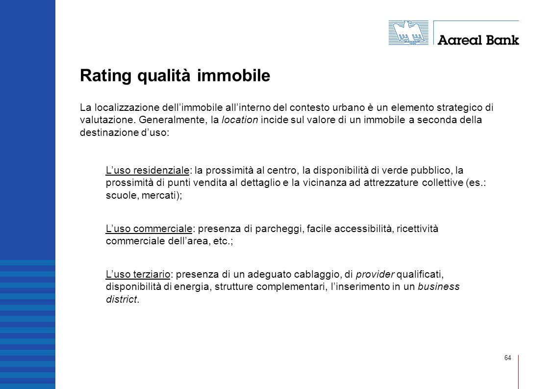 Rating qualità immobile