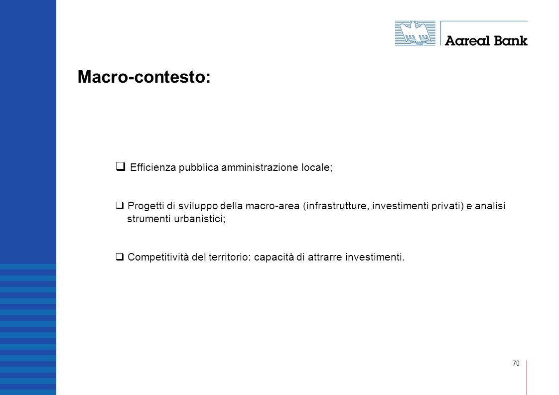 Macro-contesto: Efficienza pubblica amministrazione locale;