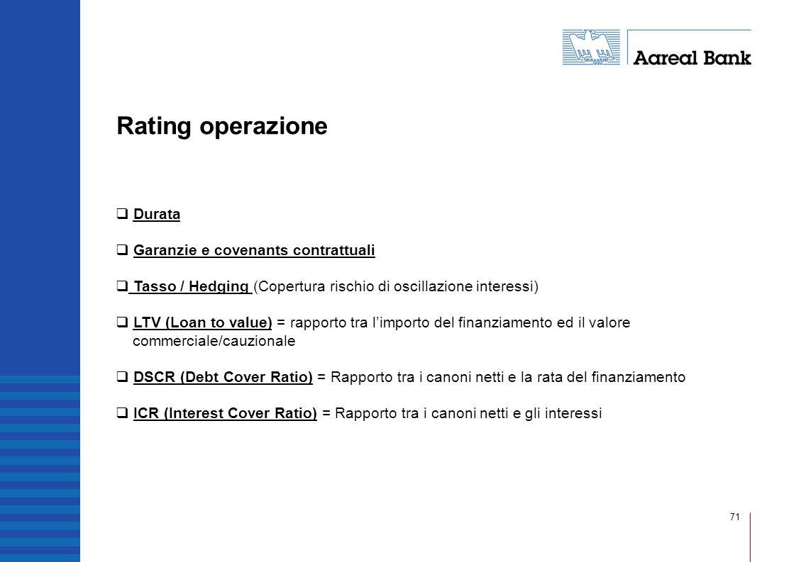 Rating operazione Durata Garanzie e covenants contrattuali