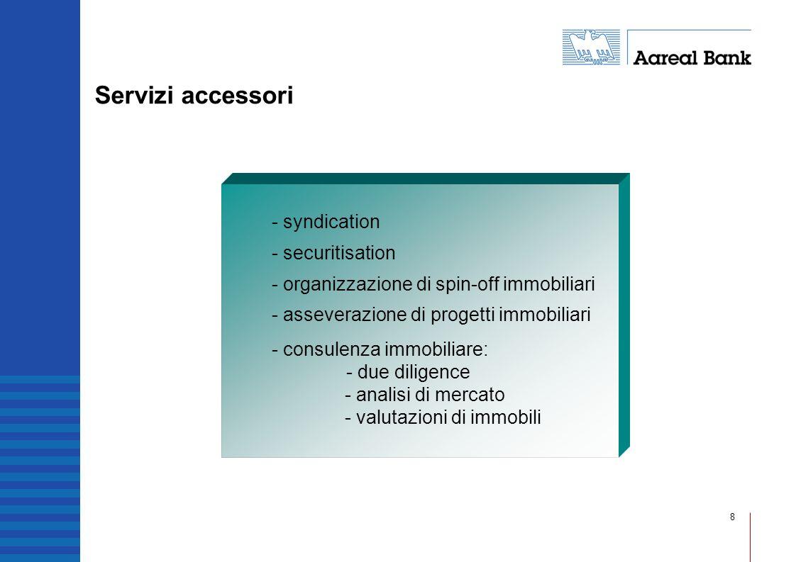 Servizi accessori - syndication - securitisation