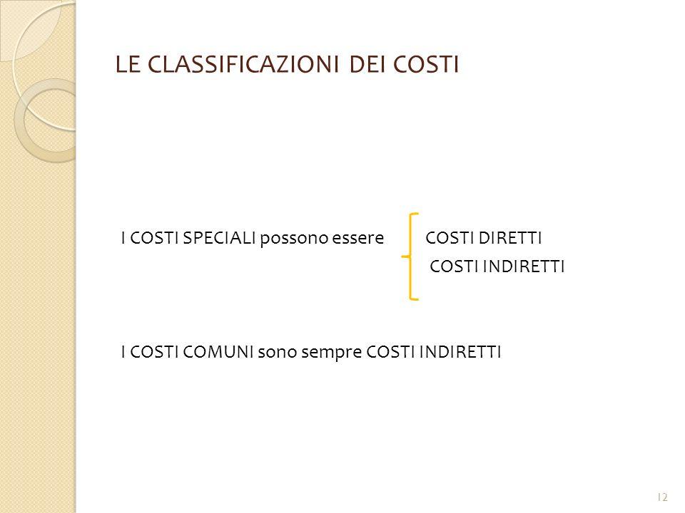 LE CLASSIFICAZIONI DEI COSTI