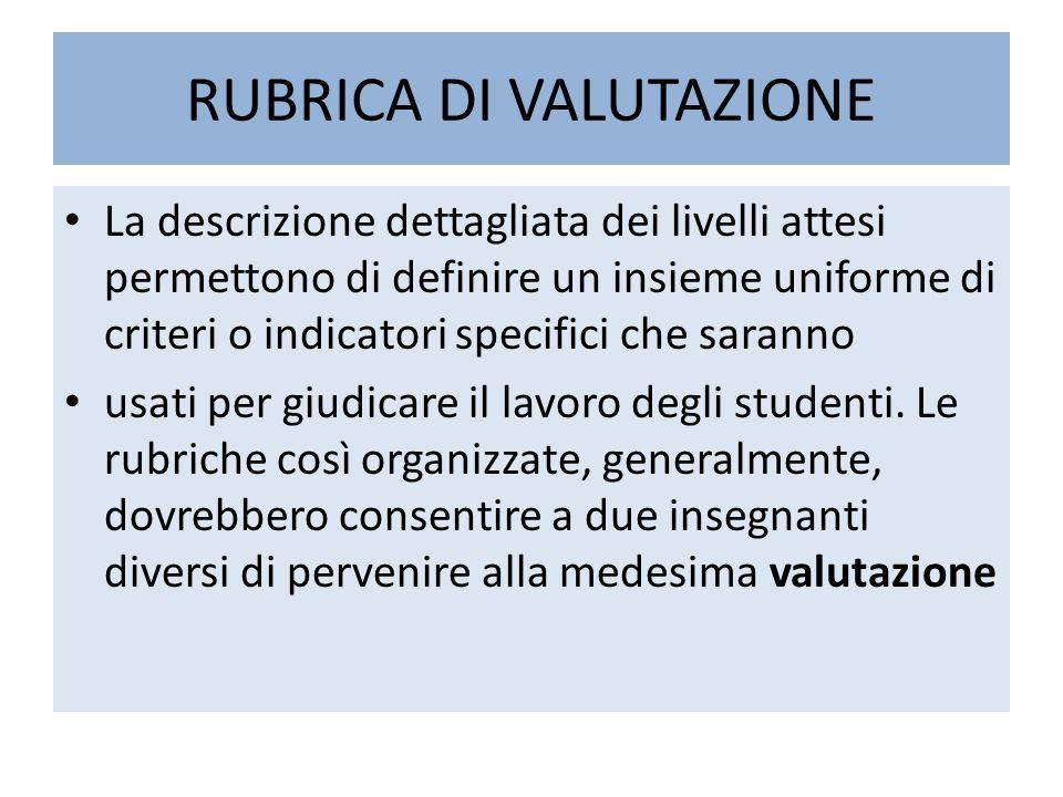 RUBRICA DI VALUTAZIONE