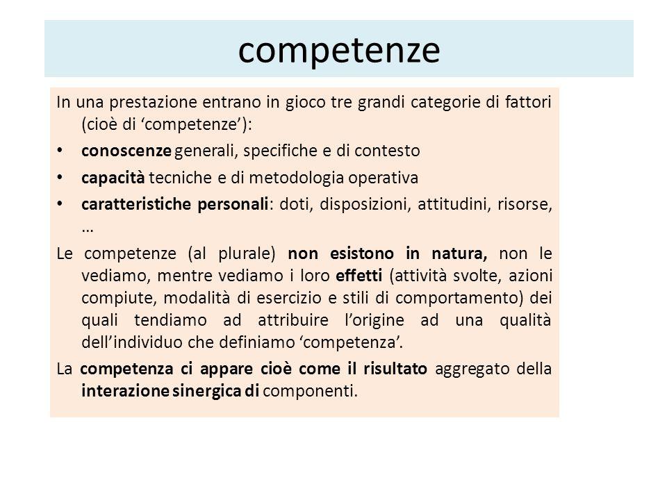competenze In una prestazione entrano in gioco tre grandi categorie di fattori (cioè di 'competenze'):