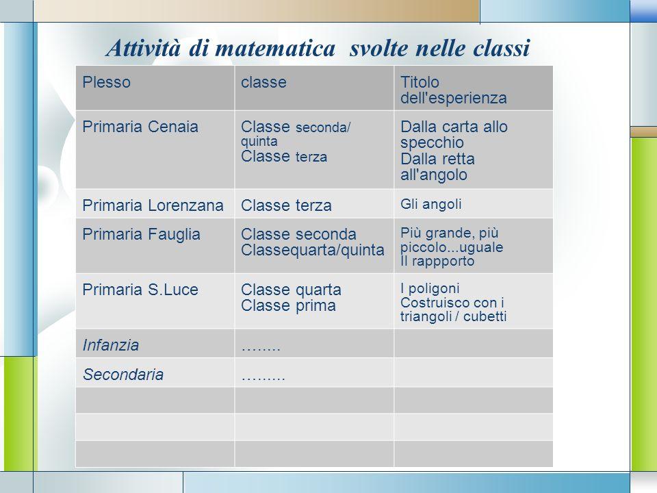 Attività di matematica svolte nelle classi