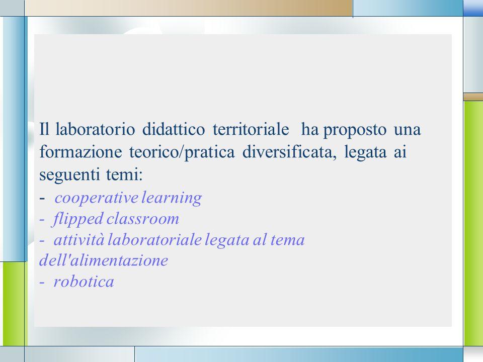 Il laboratorio didattico territoriale ha proposto una formazione teorico/pratica diversificata, legata ai seguenti temi: - cooperative learning - flipped classroom - attività laboratoriale legata al tema dell alimentazione - robotica