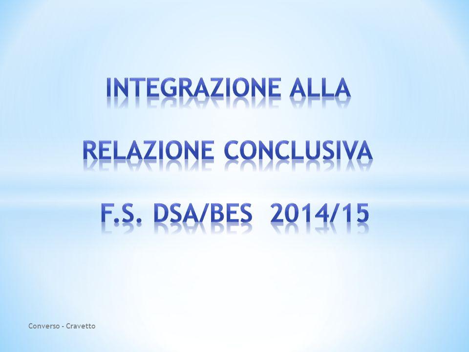 Integrazione alla RELAZIONE CONCLUSIVA F.S. DSA/BES 2014/15
