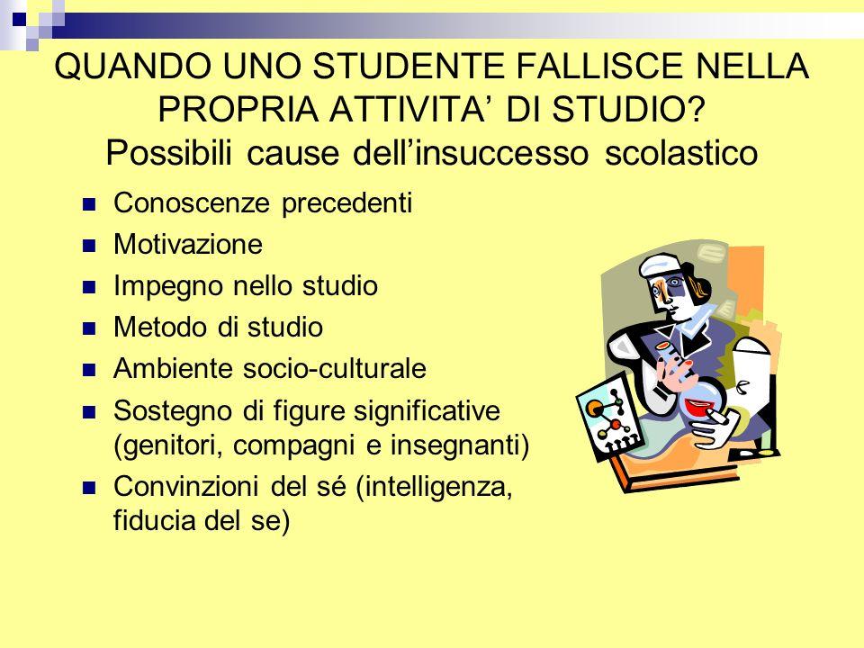 QUANDO UNO STUDENTE FALLISCE NELLA PROPRIA ATTIVITA' DI STUDIO