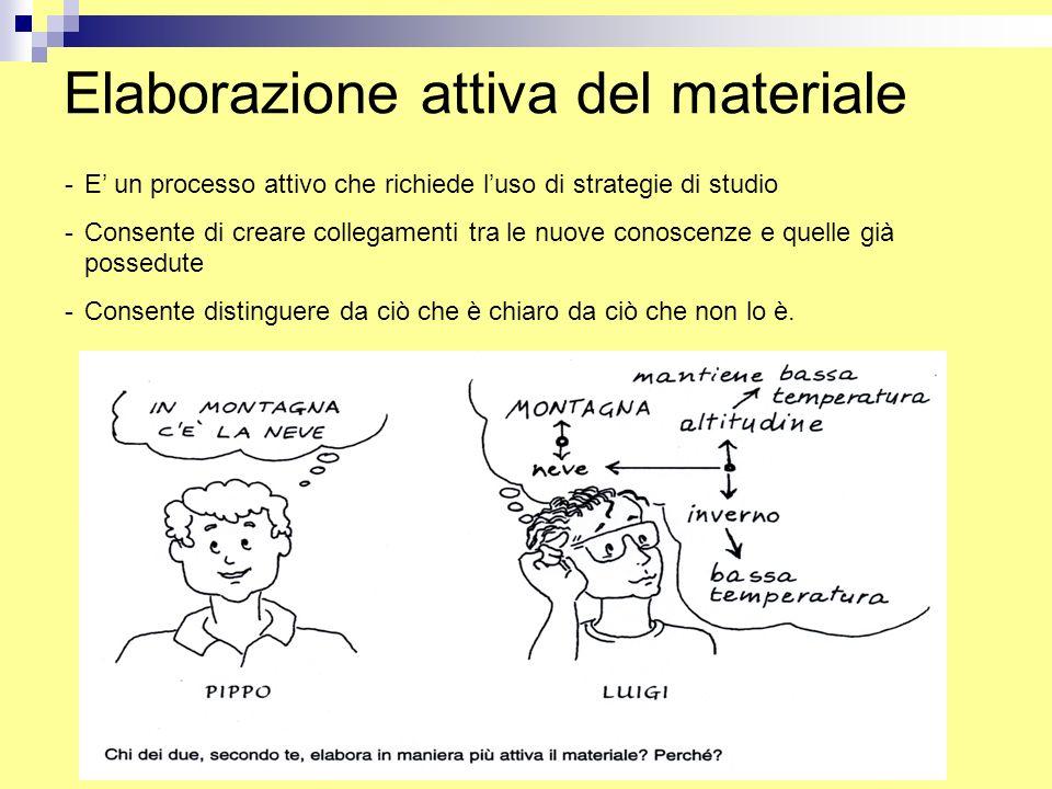 Elaborazione attiva del materiale