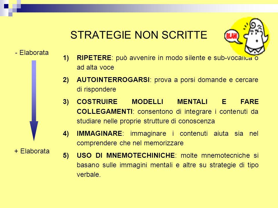 STRATEGIE NON SCRITTE - Elaborata