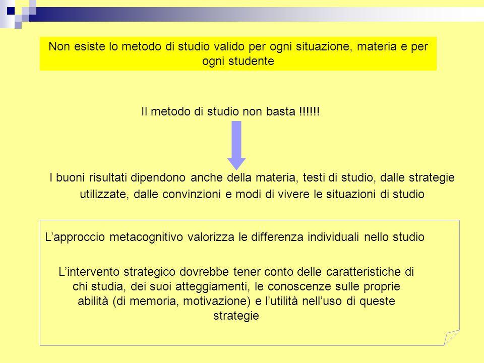 Il metodo di studio non basta !!!!!!