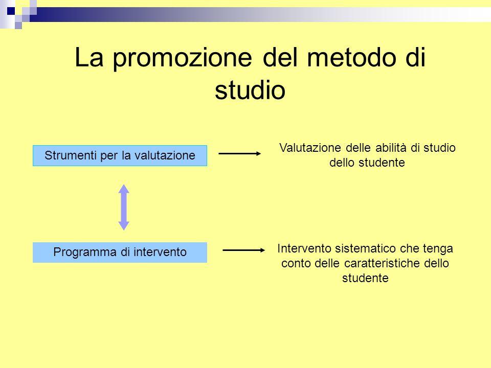 La promozione del metodo di studio