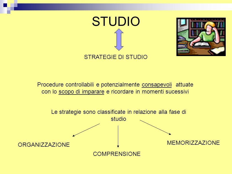 Le strategie sono classificate in relazione alla fase di studio