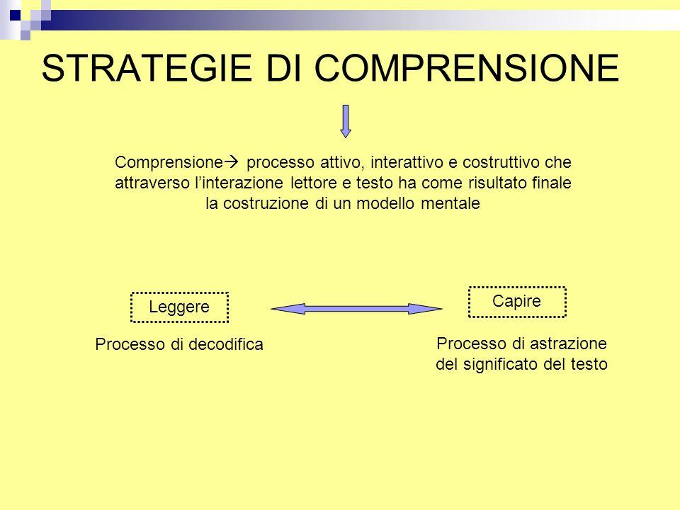 STRATEGIE DI COMPRENSIONE