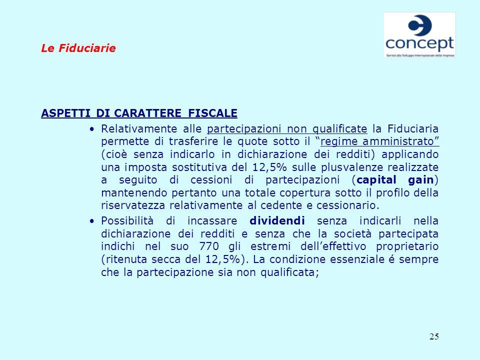 Le FiduciarieASPETTI DI CARATTERE FISCALE.
