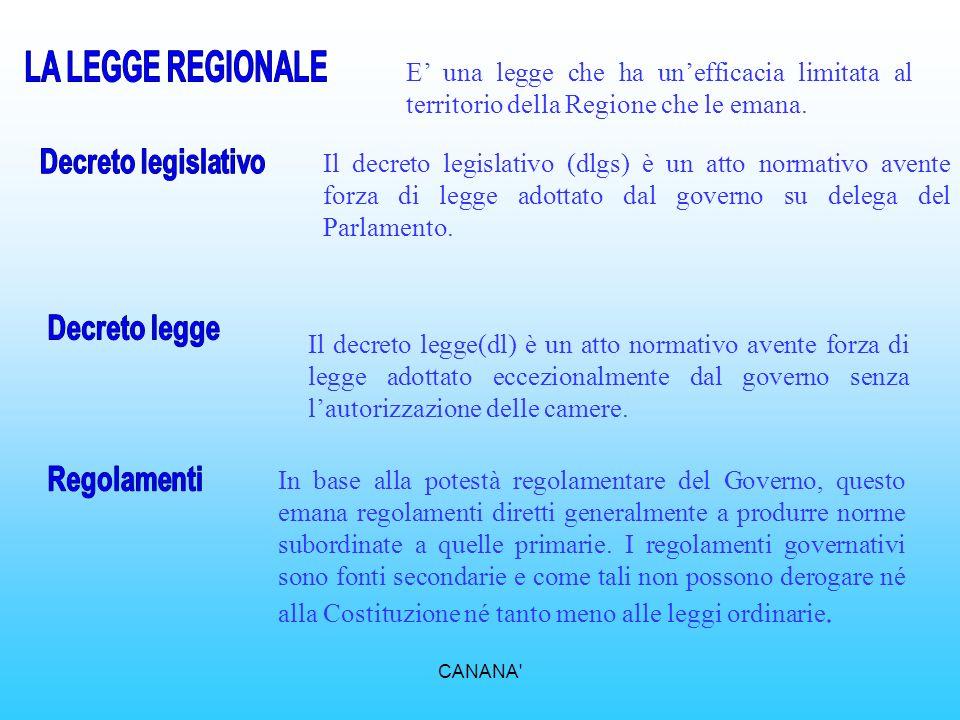 LA LEGGE REGIONALE Decreto legislativo Decreto legge Regolamenti