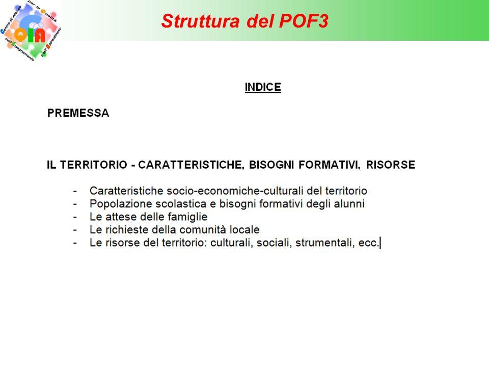 Struttura del POF3 32