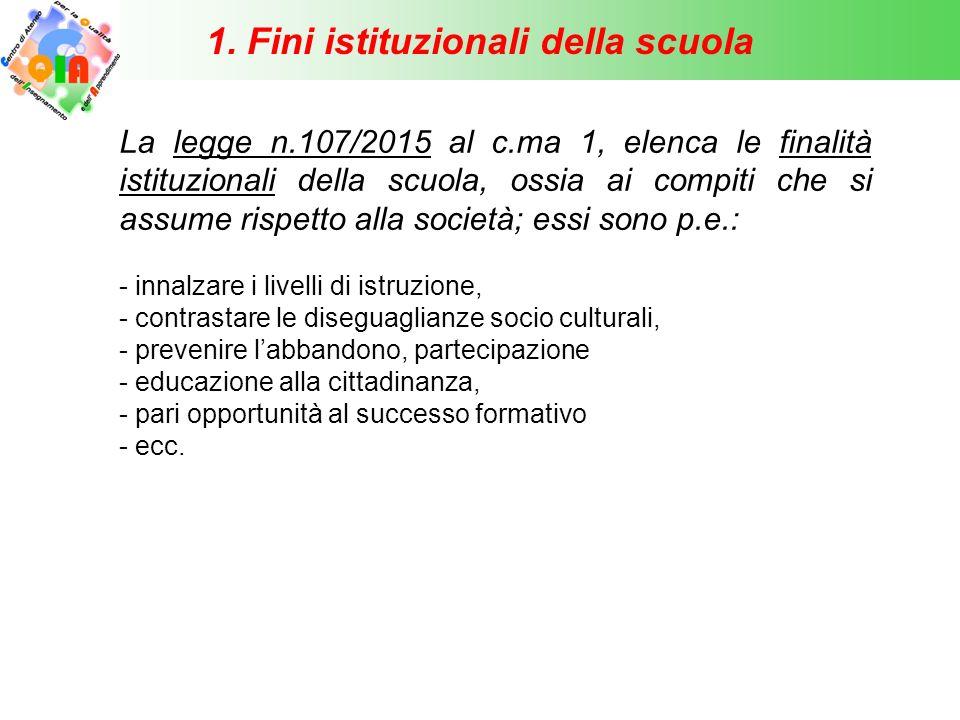 1. Fini istituzionali della scuola