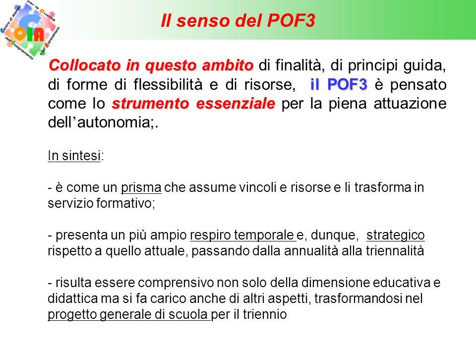 Il senso del POF3