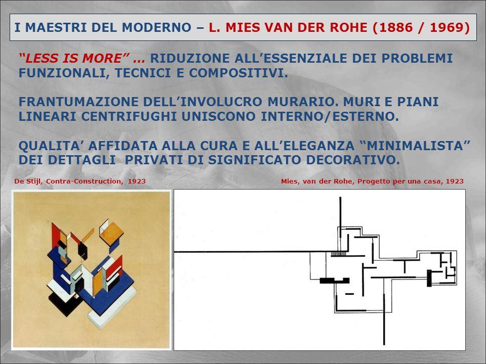 I MAESTRI DEL MODERNO – L. MIES VAN DER ROHE (1886 / 1969)