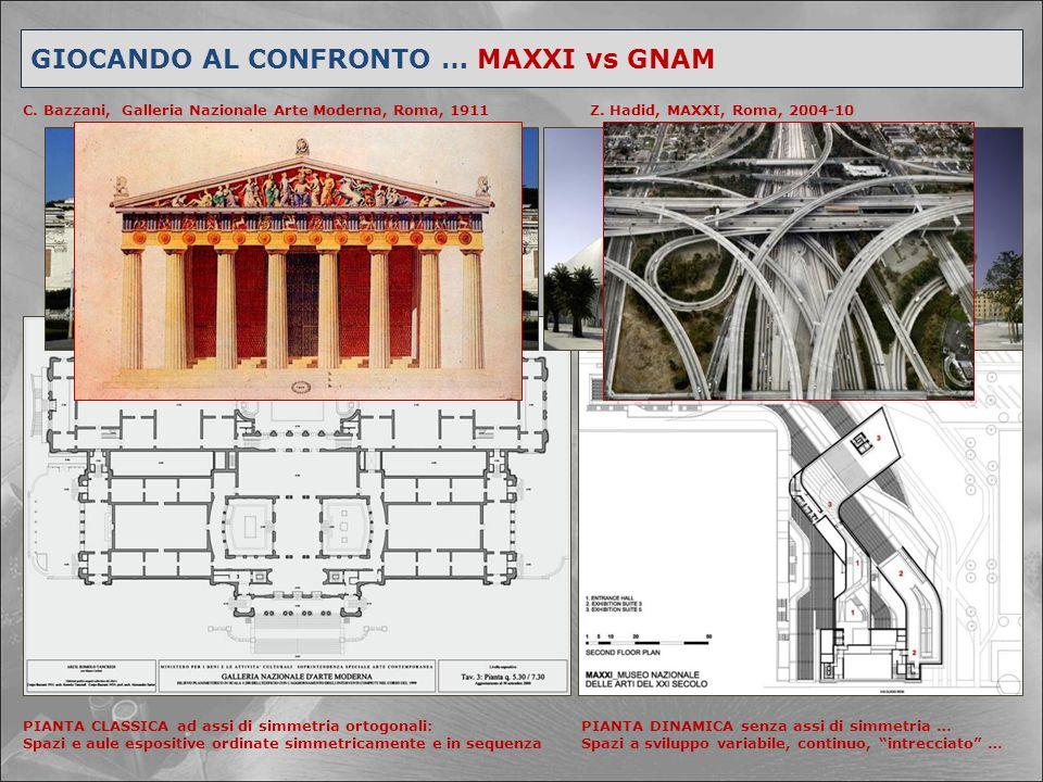 GIOCANDO AL CONFRONTO … MAXXI vs GNAM
