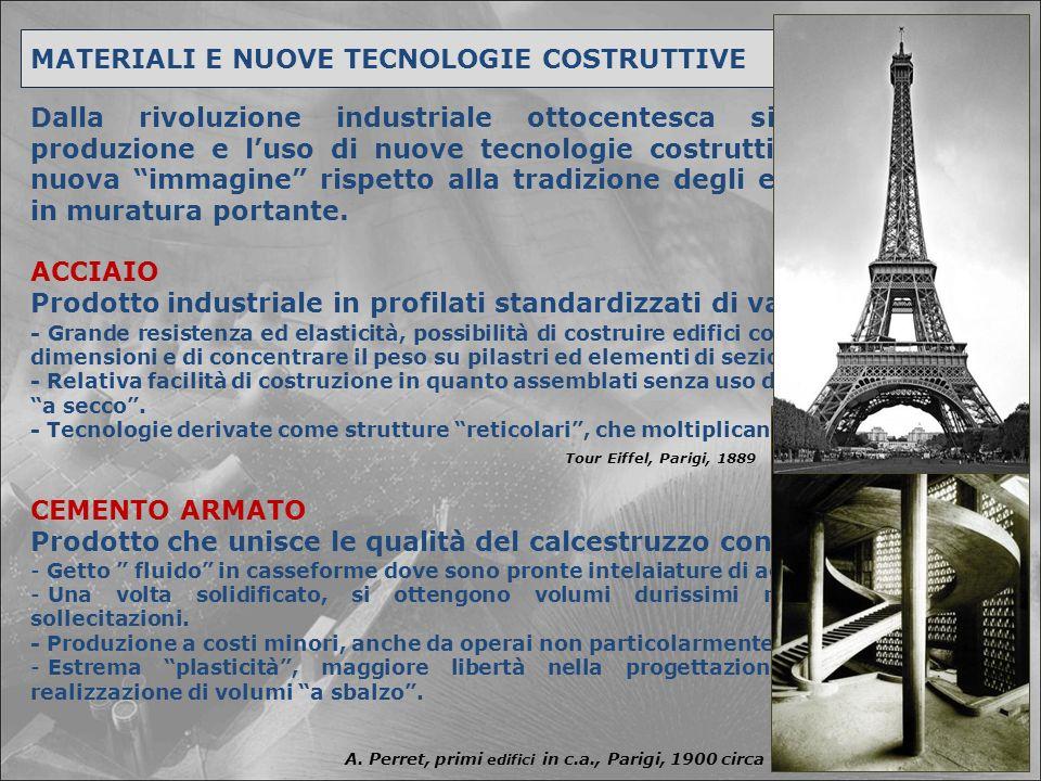 MATERIALI E NUOVE TECNOLOGIE COSTRUTTIVE