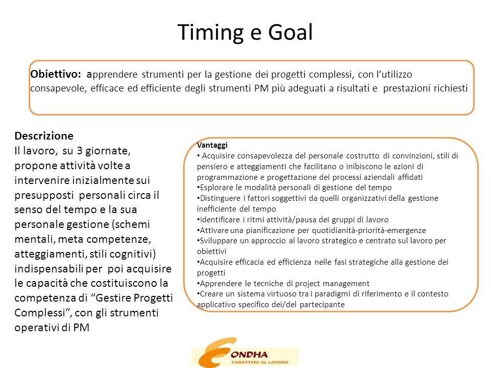 Timing e Goal