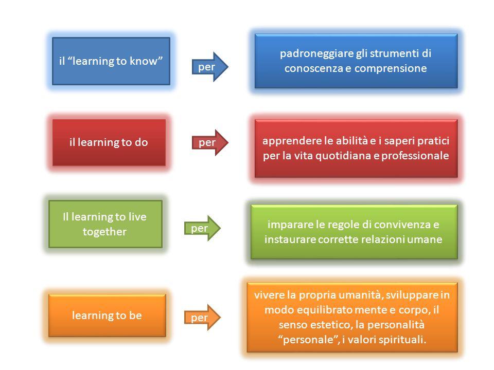 padroneggiare gli strumenti di conoscenza e comprensione