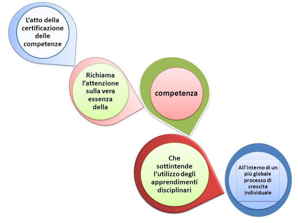 competenza L'atto della certificazione delle competenze