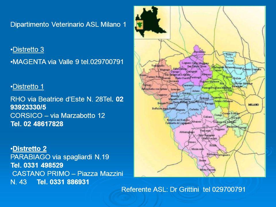 Dipartimento Veterinario ASL Milano 1