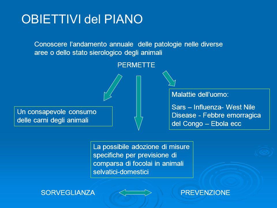OBIETTIVI del PIANO Conoscere l'andamento annuale delle patologie nelle diverse aree o dello stato sierologico degli animali.