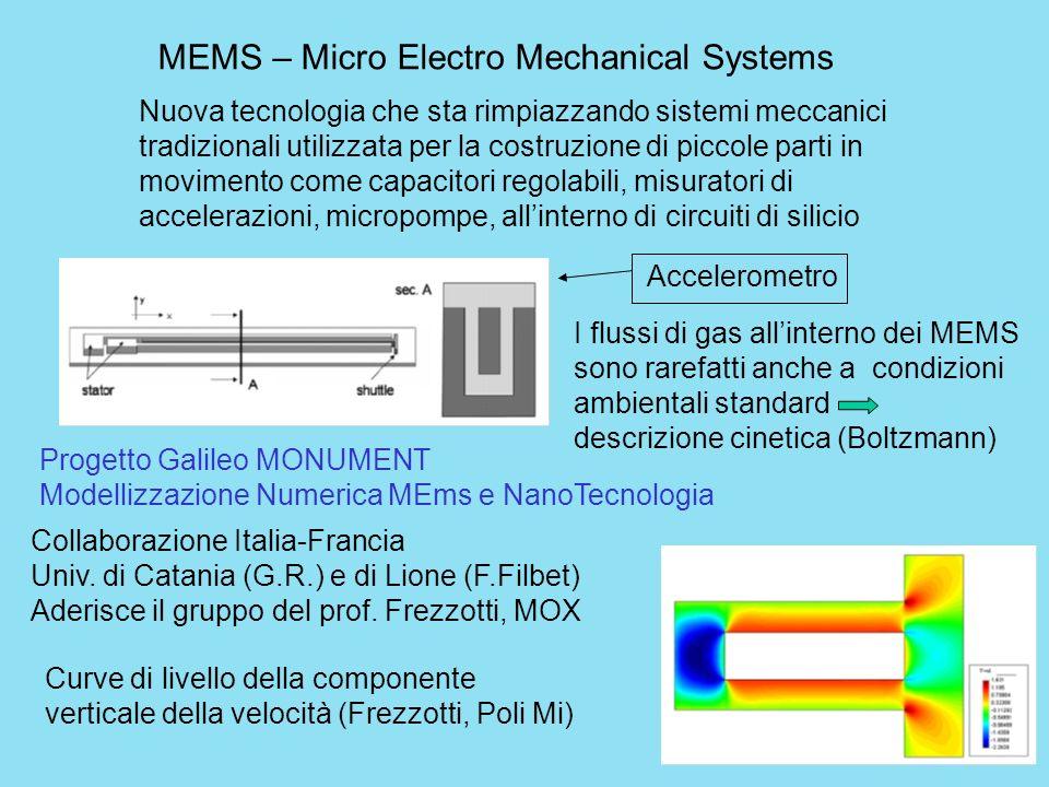 MEMS – Micro Electro Mechanical Systems
