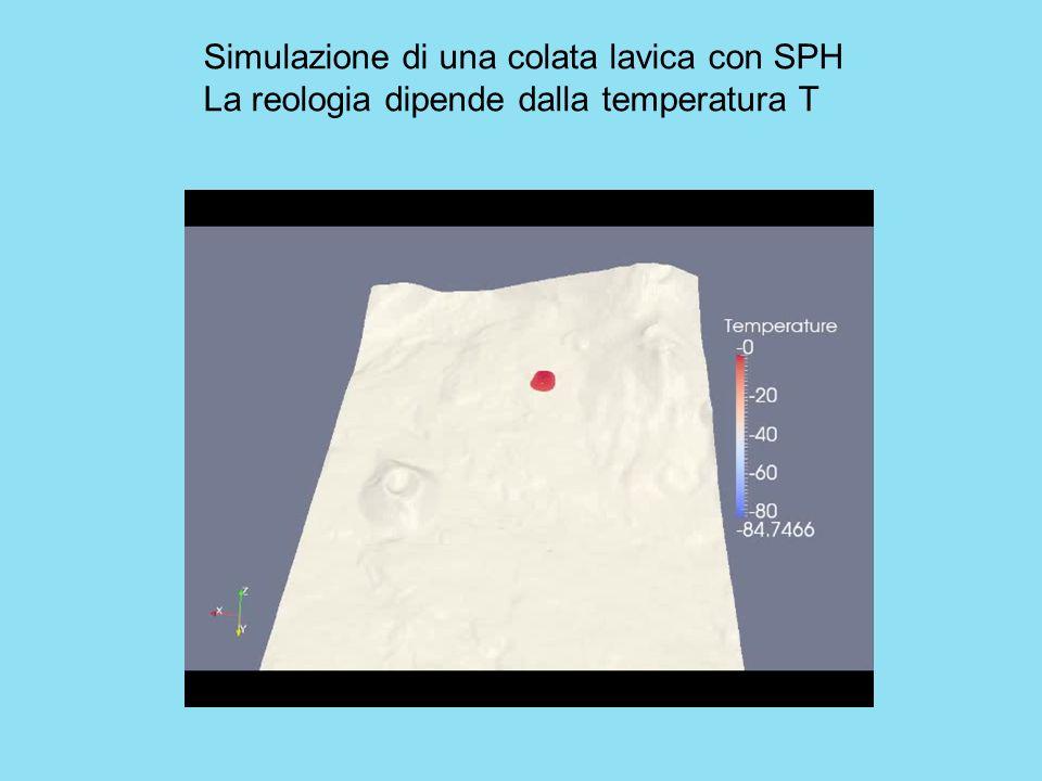 Simulazione di una colata lavica con SPH