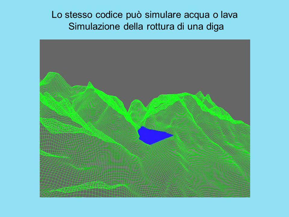 Lo stesso codice può simulare acqua o lava