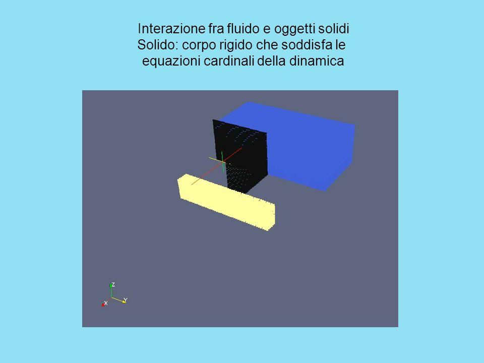 Interazione fra fluido e oggetti solidi