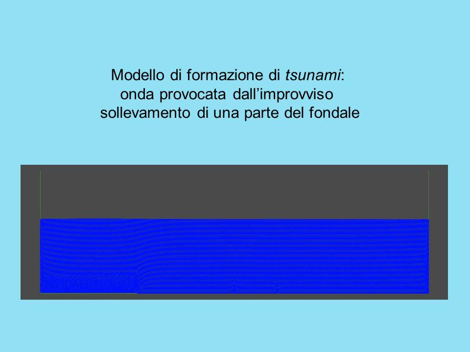 Modello di formazione di tsunami: onda provocata dall'improvviso