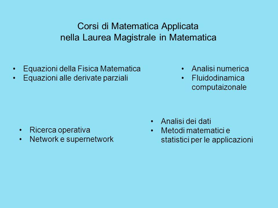 Corsi di Matematica Applicata nella Laurea Magistrale in Matematica