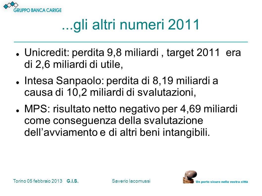 ...gli altri numeri 2011 Unicredit: perdita 9,8 miliardi , target 2011 era di 2,6 miliardi di utile,