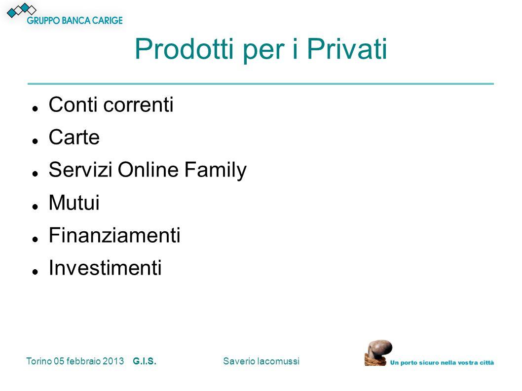 Prodotti per i Privati Conti correnti Carte Servizi Online Family