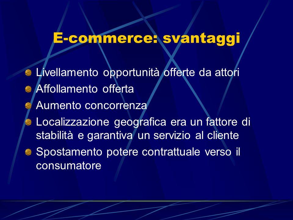 E-commerce: svantaggi